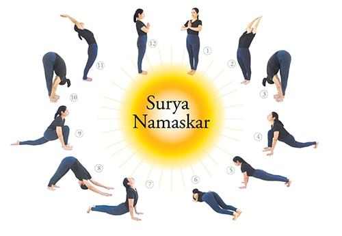 Surya Namaskar (Sun Salutation)