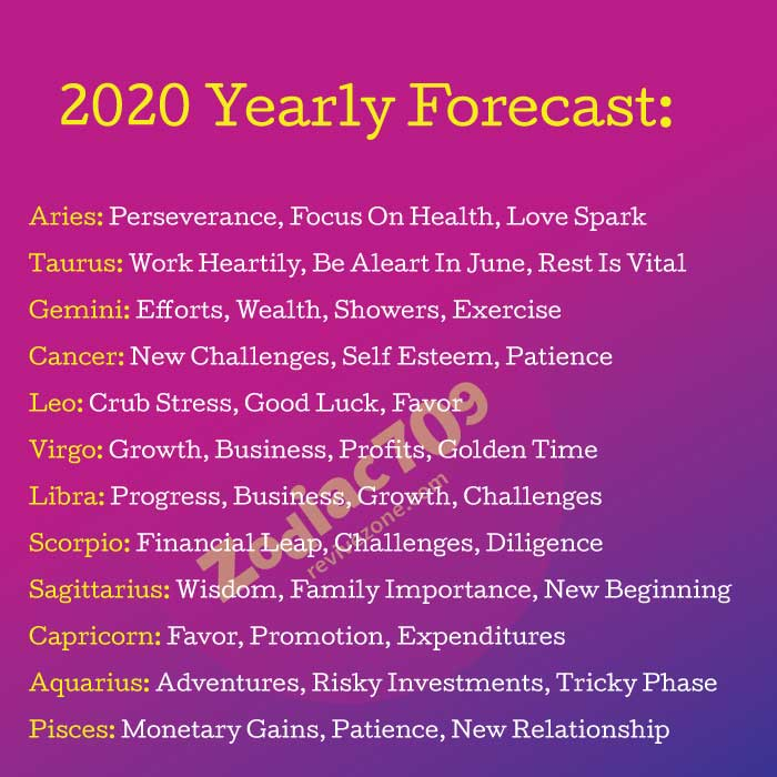 2020-yearly-forecast